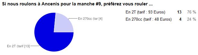 sondage2 ancenis